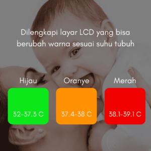 KV-termometer.png